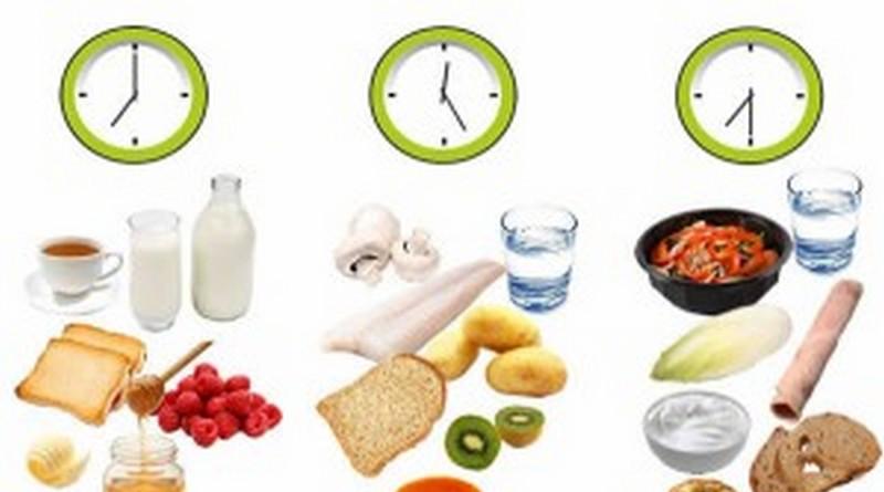 Rythme alimentaire : mieux gérer les après-midis et dîners