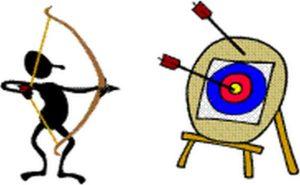 Comment passer d'un objectif flou à un objectif clair et précis